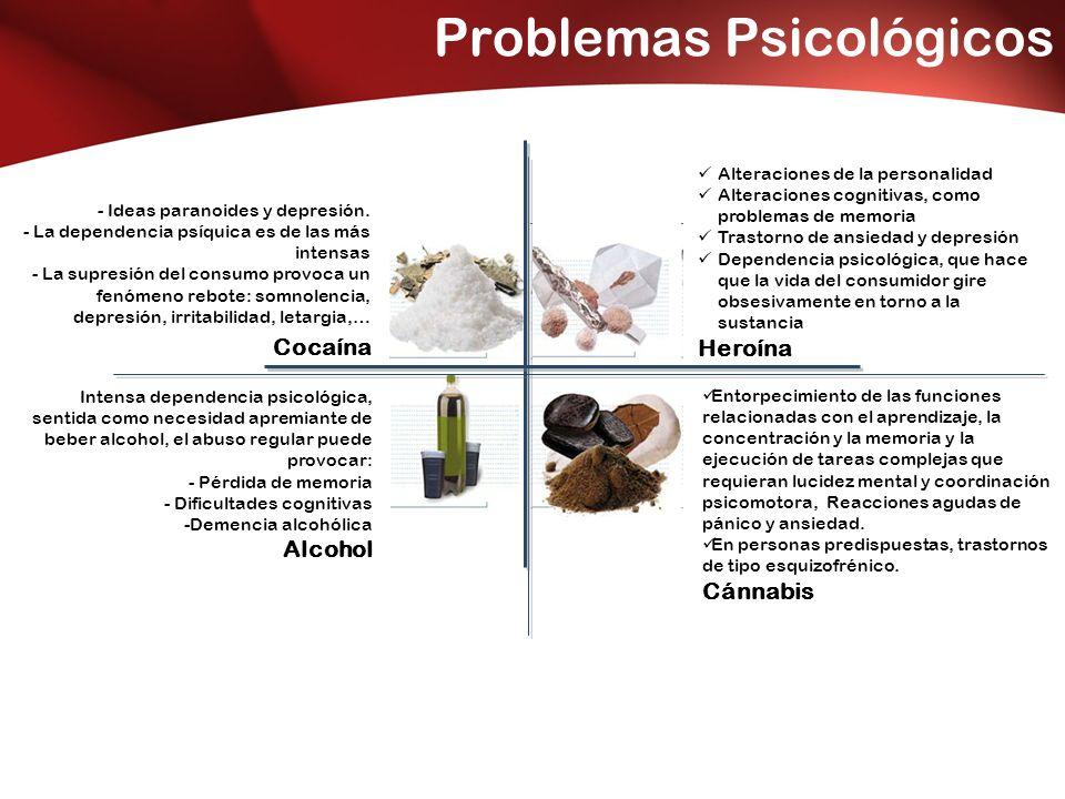 Problemas Psicológicos Alteraciones de la personalidad Alteraciones cognitivas, como problemas de memoria Trastorno de ansiedad y depresión Dependencia psicológica, que hace que la vida del consumidor gire obsesivamente en torno a la sustancia Heroína Intensa dependencia psicológica, sentida como necesidad apremiante de beber alcohol, el abuso regular puede provocar: - Pérdida de memoria - Dificultades cognitivas -Demencia alcohólica Alcohol - Ideas paranoides y depresión.