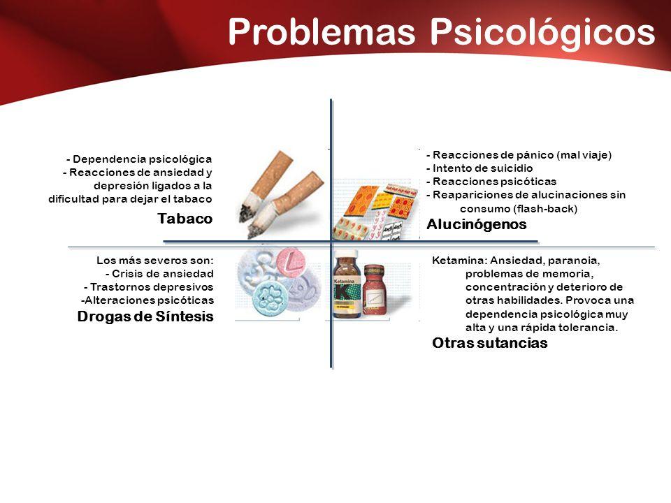 Problemas Psicológicos - Reacciones de pánico (mal viaje) - Intento de suicidio - Reacciones psicóticas - Reapariciones de alucinaciones sin consumo (flash-back) Alucinógenos Los más severos son: - Crisis de ansiedad - Trastornos depresivos -Alteraciones psicóticas Drogas de Síntesis - Dependencia psicológica - Reacciones de ansiedad y depresión ligados a la dificultad para dejar el tabaco Tabaco Ketamina: Ansiedad, paranoia, problemas de memoria, concentración y deterioro de otras habilidades.
