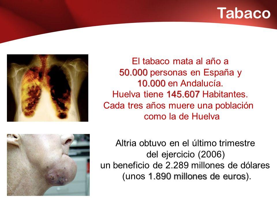 Tabaco El tabaco mata al año a 50.000 50.000 personas en España y 10.000 10.000 en Andalucía.