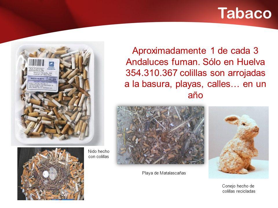 Tabaco Aproximadamente 1 de cada 3 Andaluces fuman.