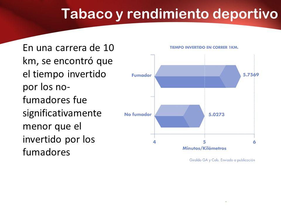 Tabaco y rendimiento deportivo Servicio Andaluz de Salud CONSEJERÍA DE SALUD Distrito Sanitario Bahía de Cádiz – -La Janda En una carrera de 10 km, se encontró que el tiempo invertido por los no- fumadores fue significativamente menor que el invertido por los fumadores