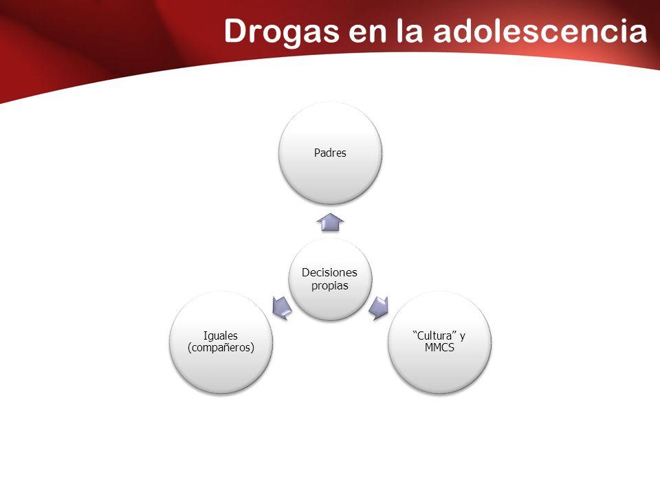 Drogas en la adolescencia Decisiones propias Padres Cultura y MMCS Iguales (compañeros)