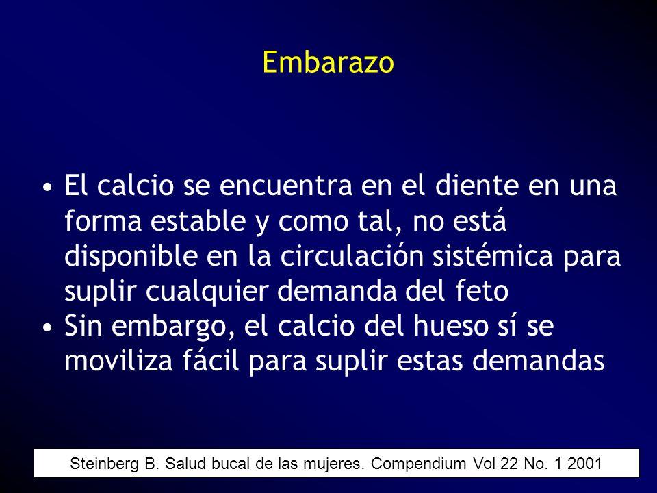 Embarazo El calcio se encuentra en el diente en una forma estable y como tal, no está disponible en la circulación sistémica para suplir cualquier dem