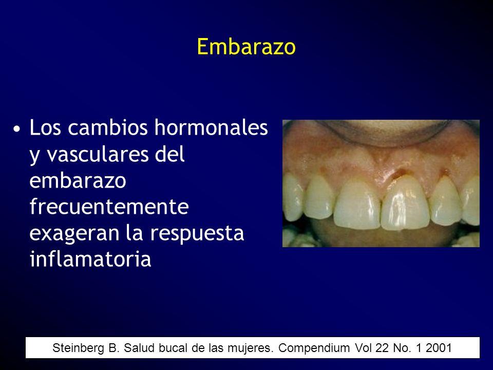 Embarazo Los cambios hormonales y vasculares del embarazo frecuentemente exageran la respuesta inflamatoria Steinberg B. Salud bucal de las mujeres. C