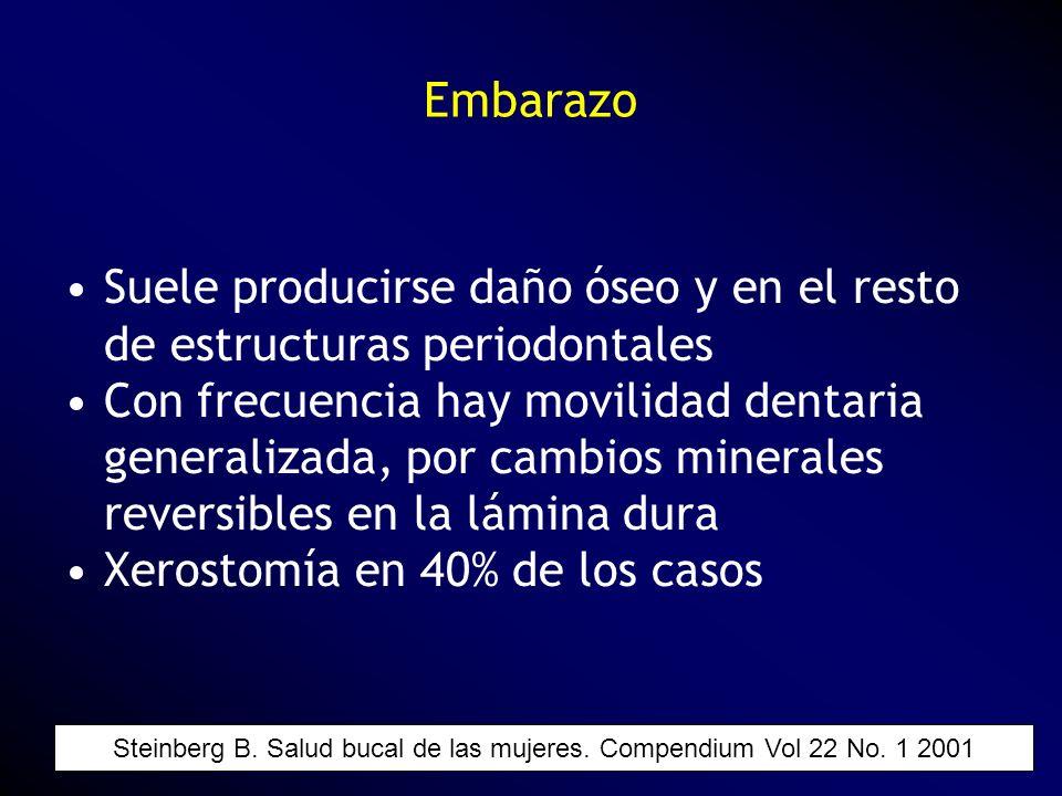 Embarazo Suele producirse daño óseo y en el resto de estructuras periodontales Con frecuencia hay movilidad dentaria generalizada, por cambios mineral