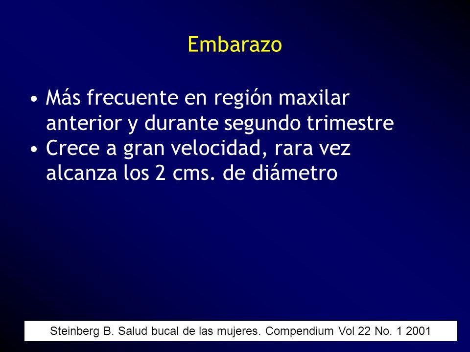 Embarazo Más frecuente en región maxilar anterior y durante segundo trimestre Crece a gran velocidad, rara vez alcanza los 2 cms. de diámetro Steinber