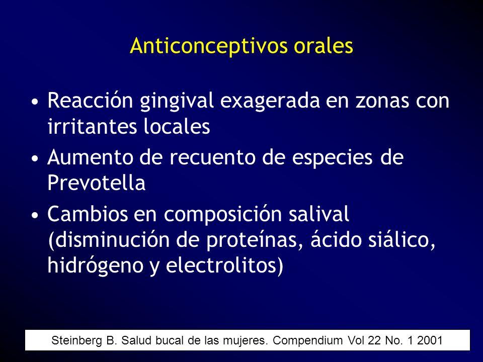 Reacción gingival exagerada en zonas con irritantes locales Aumento de recuento de especies de Prevotella Cambios en composición salival (disminución