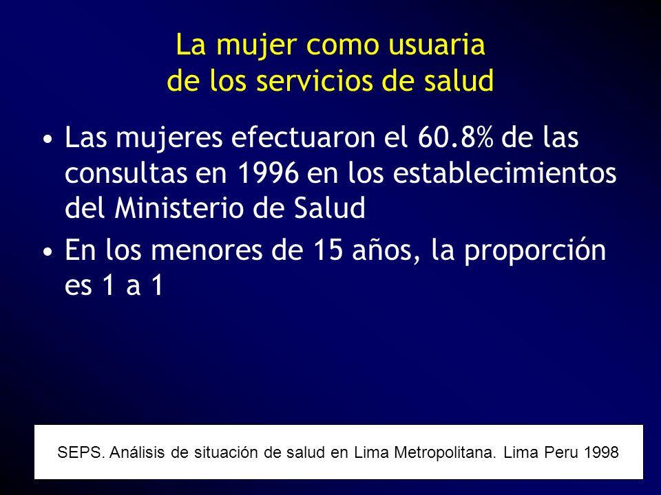 La mujer como usuaria de los servicios de salud Las mujeres efectuaron el 60.8% de las consultas en 1996 en los establecimientos del Ministerio de Sal