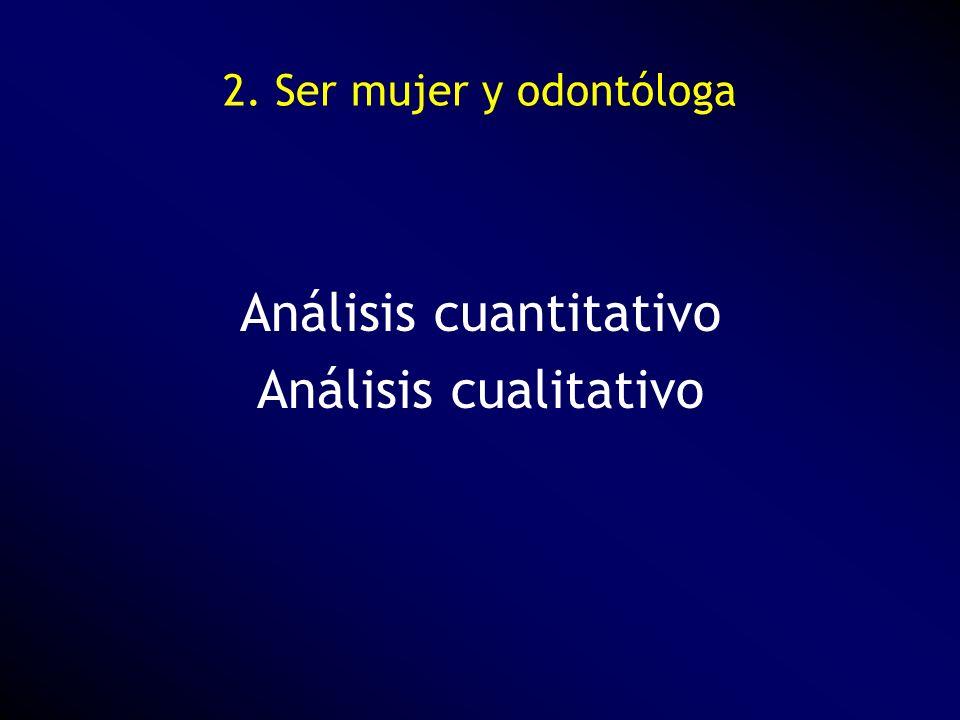 Análisis cuantitativo Análisis cualitativo 2. Ser mujer y odontóloga