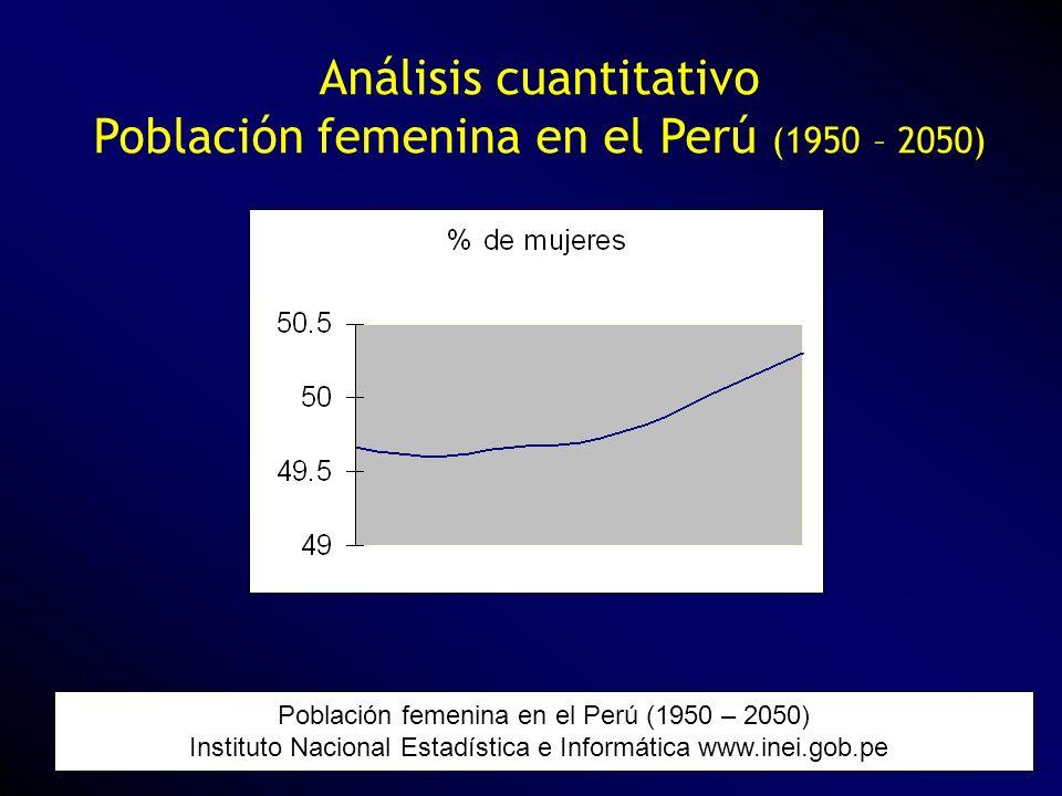Población femenina en el Perú (1950 – 2050) Instituto Nacional Estadística e Informática www.inei.gob.pe Análisis cuantitativo Población femenina en e