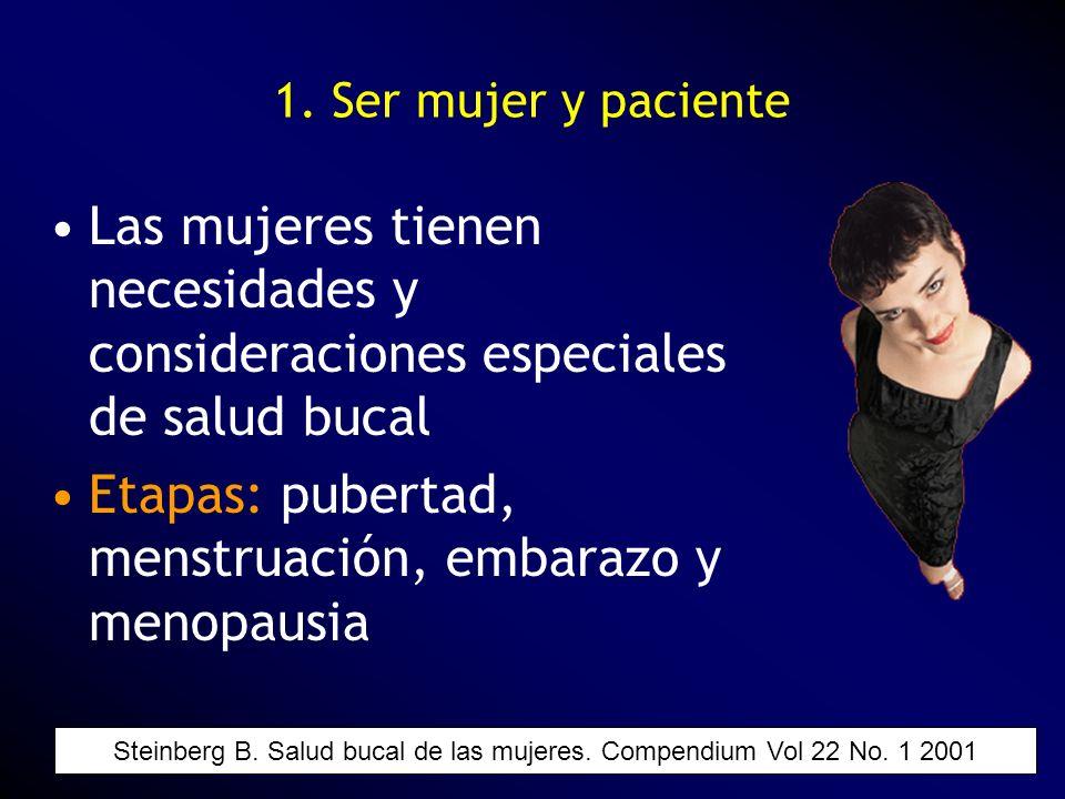 1. Ser mujer y paciente Las mujeres tienen necesidades y consideraciones especiales de salud bucal Etapas: pubertad, menstruación, embarazo y menopaus