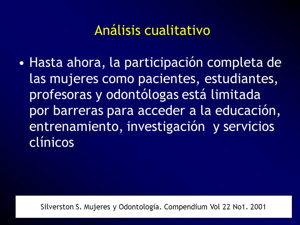 Análisis cualitativo Silverston S. Mujeres y Odontología. Compendium Vol 22 No1. 2001 Hasta ahora, la participación completa de las mujeres como pacie