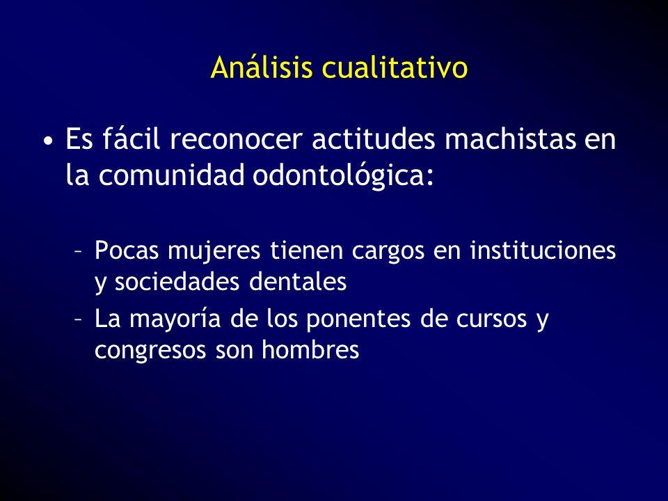 Análisis cualitativo Es fácil reconocer actitudes machistas en la comunidad odontológica: –Pocas mujeres tienen cargos en instituciones y sociedades d