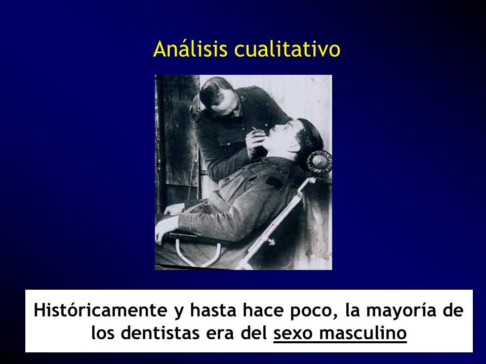Análisis cualitativo Históricamente y hasta hace poco, la mayoría de los dentistas era del sexo masculino