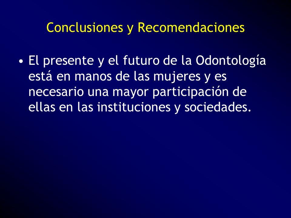 El presente y el futuro de la Odontología está en manos de las mujeres y es necesario una mayor participación de ellas en las instituciones y sociedad