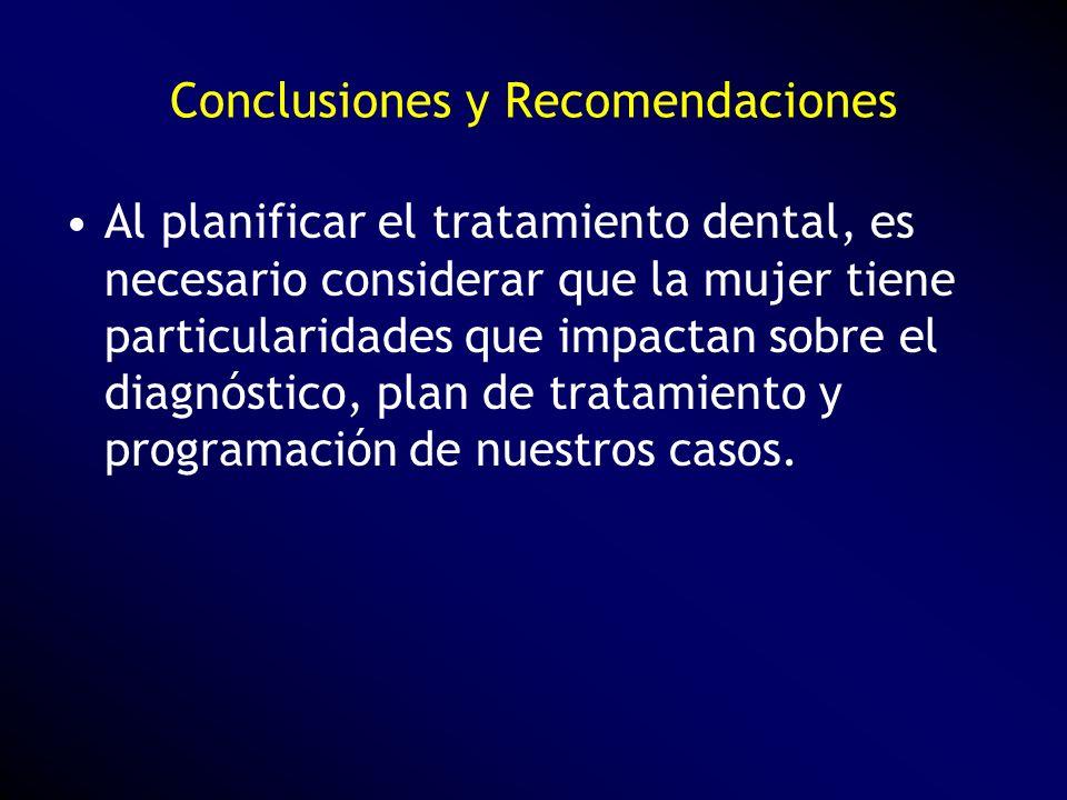 Al planificar el tratamiento dental, es necesario considerar que la mujer tiene particularidades que impactan sobre el diagnóstico, plan de tratamient