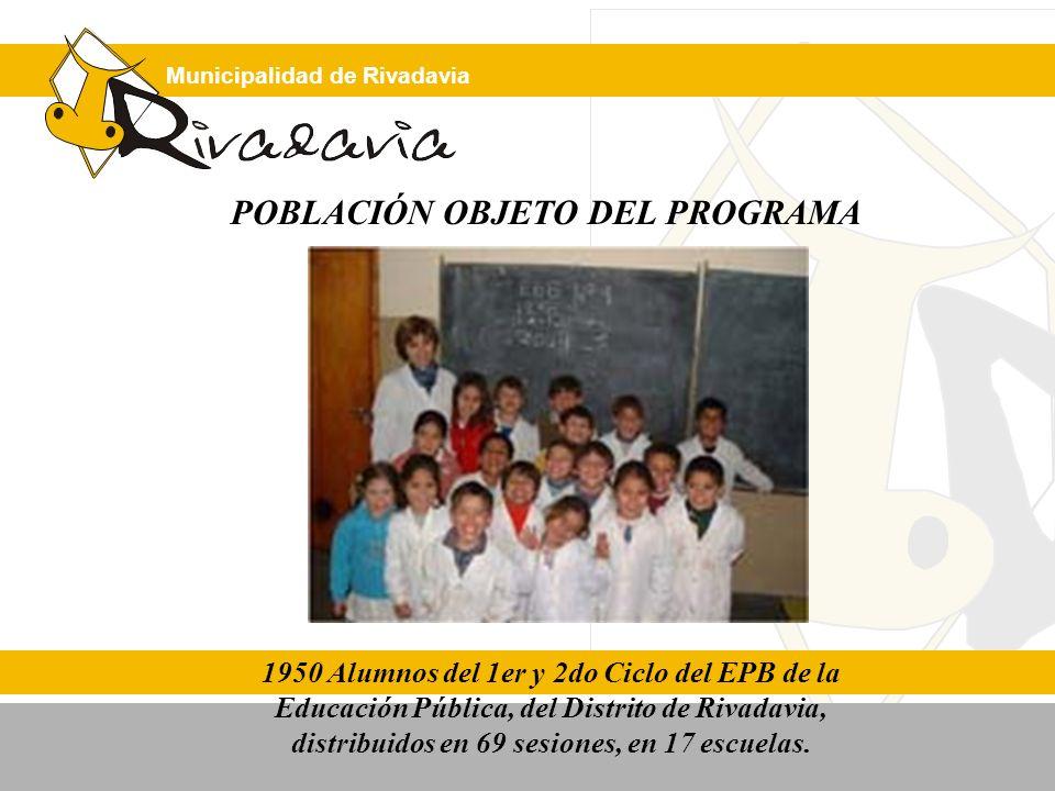 Municipalidad de Rivadavia POBLACIÓN OBJETO DEL PROGRAMA 1950 Alumnos del 1er y 2do Ciclo del EPB de la Educación Pública, del Distrito de Rivadavia,