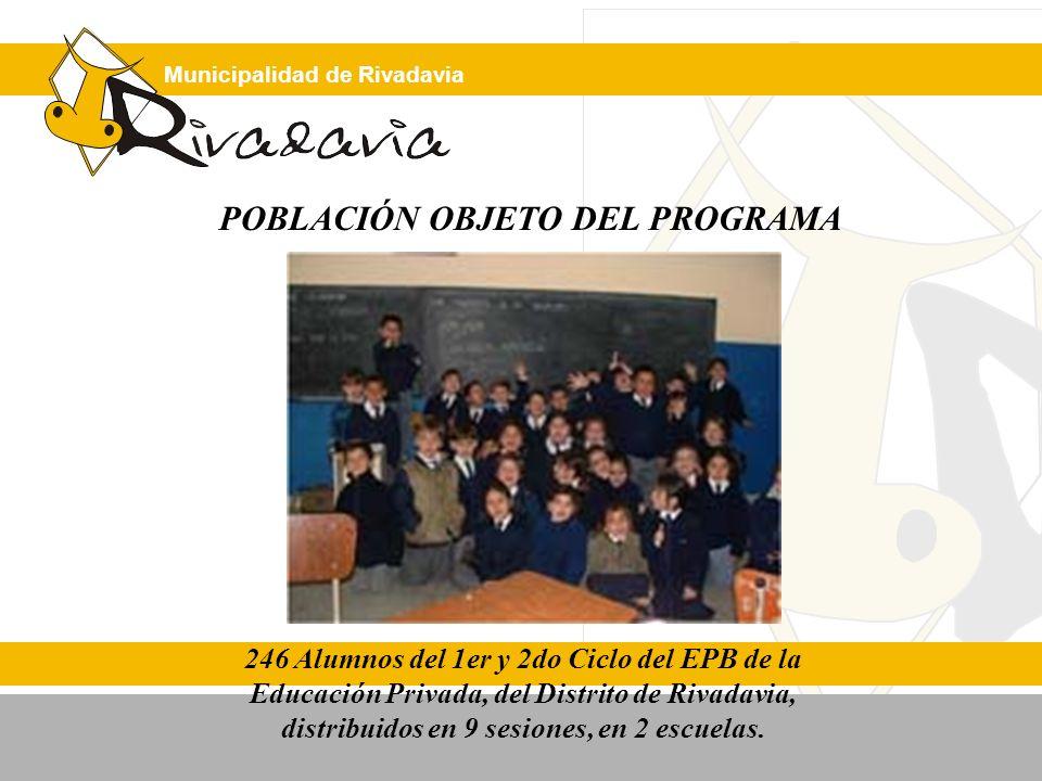 Municipalidad de Rivadavia POBLACIÓN OBJETO DEL PROGRAMA 246 Alumnos del 1er y 2do Ciclo del EPB de la Educación Privada, del Distrito de Rivadavia, d