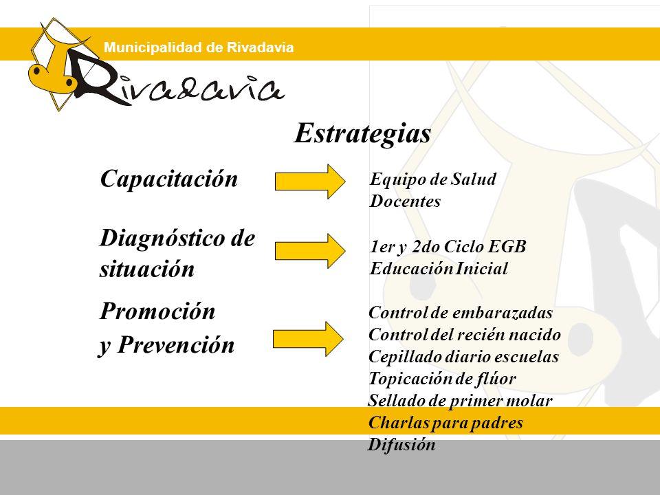 Municipalidad de Rivadavia Estrategias Promoción y Prevención Equipo de Salud Docentes 1er y 2do Ciclo EGB Educación Inicial Control de embarazadas Co