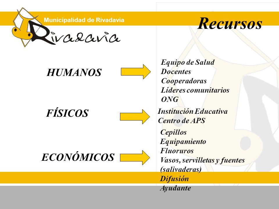 Municipalidad de Rivadavia Recursos ECONÓMICOS Equipo de Salud Docentes Cooperadoras Líderes comunitarios ONG Institución Educativa Centro de APS Cepi