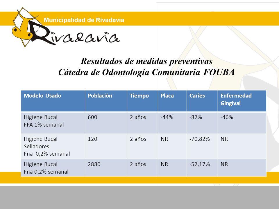 Municipalidad de Rivadavia Resultados de medidas preventivas Cátedra de Odontología Comunitaria FOUBA Modelo UsadoPoblaciónTiempoPlacaCariesEnfermedad