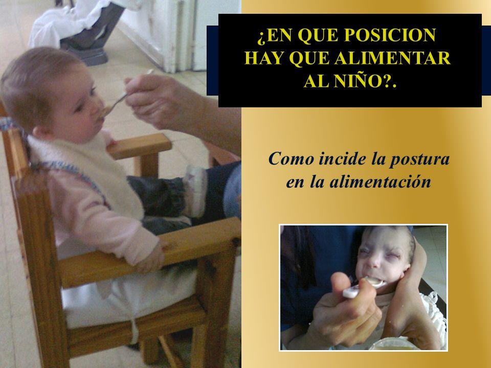 Como incide la postura en la alimentación ¿EN QUE POSICION HAY QUE ALIMENTAR AL NIÑO?.