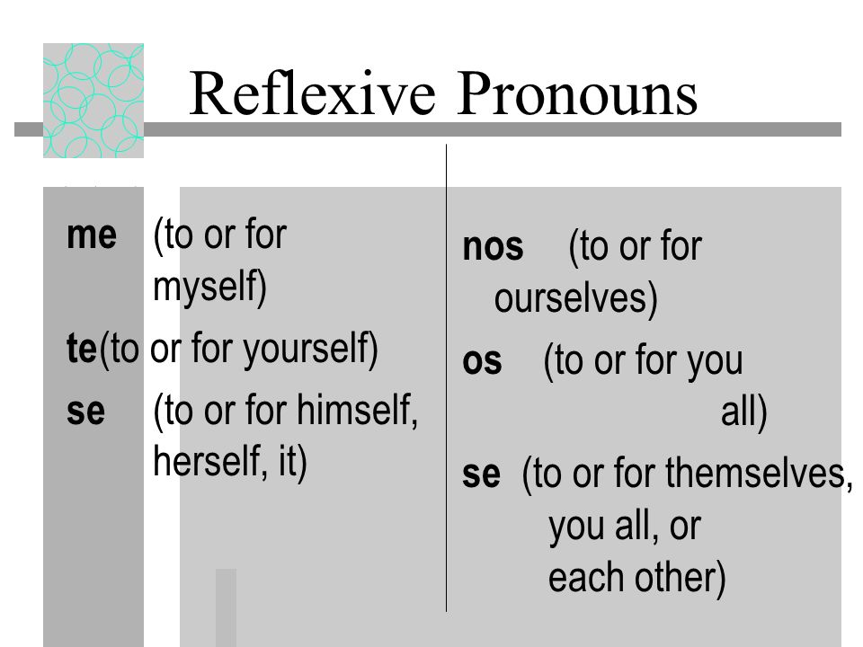 Reflexive Verbs You must remember that these are actions being done to oneself, by oneself. For example: I wash my (my own) hair.