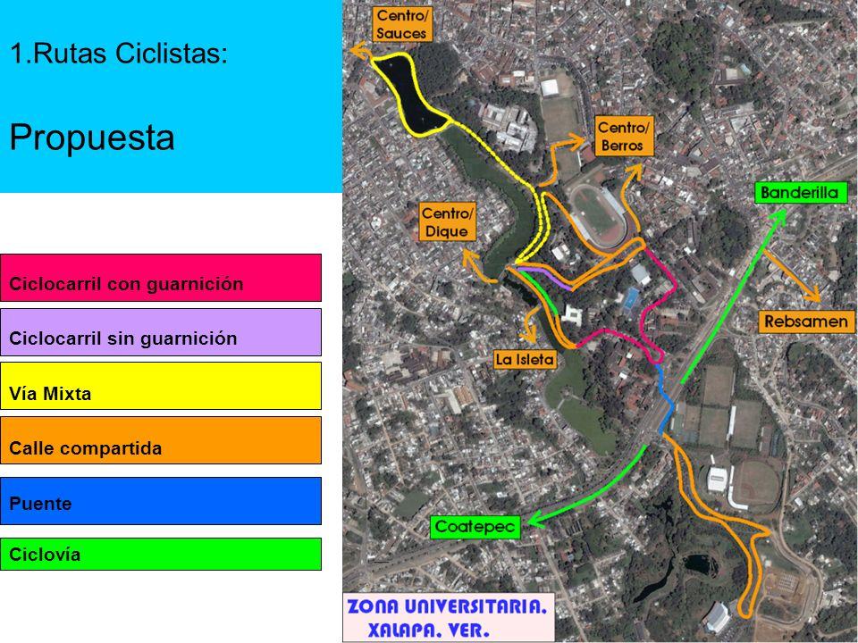 Ciclocarril con guarnición Ciclocarril sin guarnición Vía Mixta Calle compartida Puente 1.Rutas Ciclistas: Propuesta Ciclovía