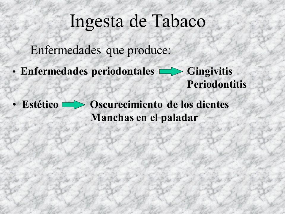Ingesta de Tabaco Enfermedades que produce: Enfermedades periodontales Gingivitis Periodontitis Estético Oscurecimiento de los dientes Manchas en el p
