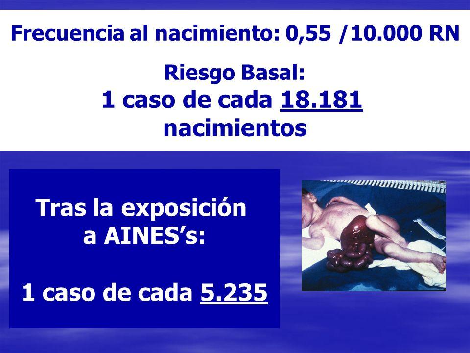 Frecuencia al nacimiento: 0,55 /10.000 RN Riesgo Basal: 1 caso de cada 18.181 nacimientos Tras la exposición a AINESs: 1 caso de cada 5.235
