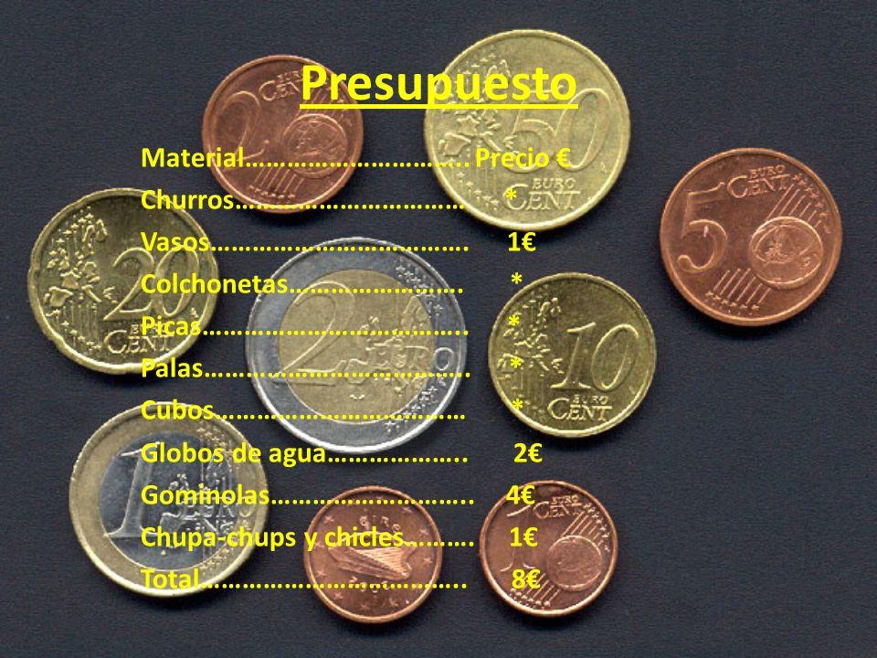Presupuesto Material………………………….. Precio Churros…………………………… * Vasos………………………………. 1 Colchonetas……………………. * Picas……………………………….. * Palas……………………………….. * C