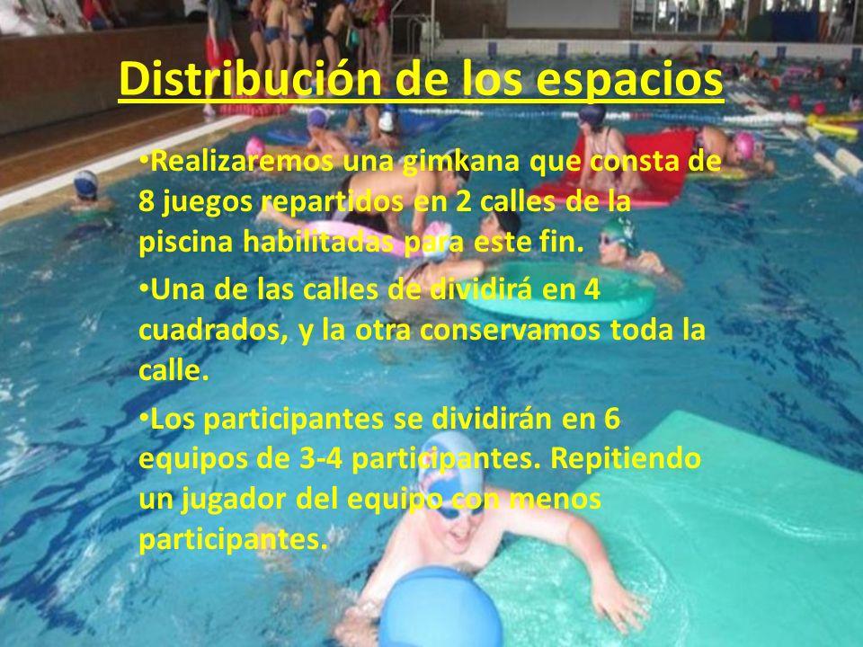 Distribución de los espacios Realizaremos una gimkana que consta de 8 juegos repartidos en 2 calles de la piscina habilitadas para este fin. Una de la