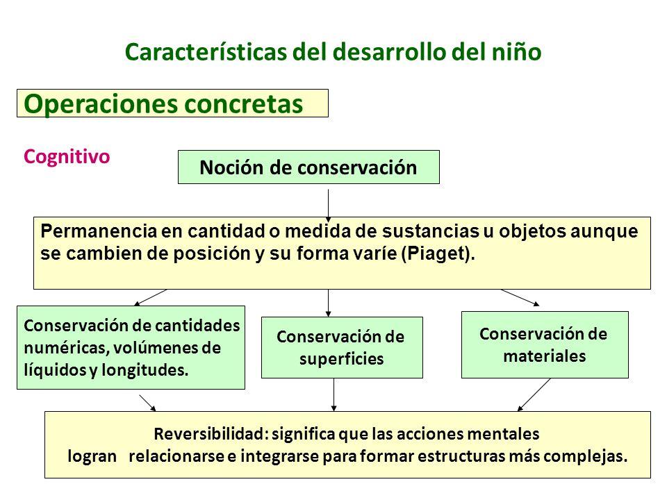Características del desarrollo del niño Operaciones concretas Cognitivo Noción de conservación Permanencia en cantidad o medida de sustancias u objeto