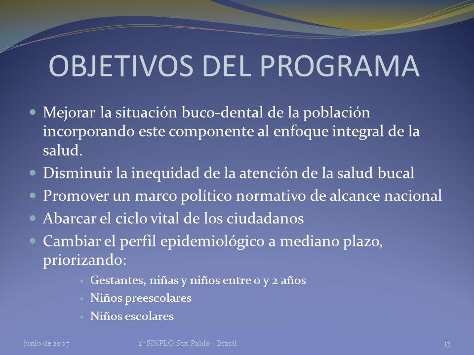 OBJETIVOS DEL PROGRAMA Mejorar la situación buco-dental de la población incorporando este componente al enfoque integral de la salud.