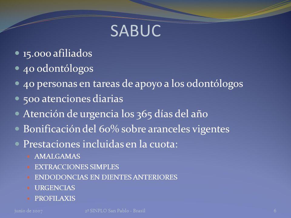 SABUC 15.000 afiliados 40 odontólogos 40 personas en tareas de apoyo a los odontólogos 500 atenciones diarias Atención de urgencia los 365 días del año Bonificación del 60% sobre aranceles vigentes Prestaciones incluidas en la cuota: AMALGAMAS EXTRACCIONES SIMPLES ENDODONCIAS EN DIENTES ANTERIORES URGENCIAS PROFILAXIS junio de 20072º SINPLO San Pablo - Brasil6