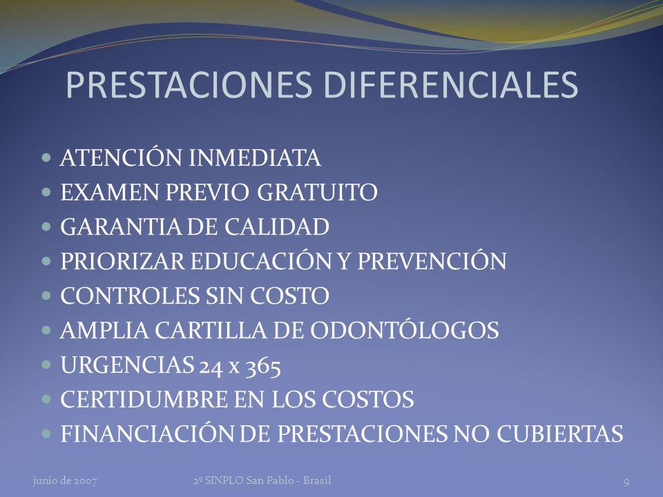 PRESTACIONES DIFERENCIALES ATENCIÓN INMEDIATA EXAMEN PREVIO GRATUITO GARANTIA DE CALIDAD PRIORIZAR EDUCACIÓN Y PREVENCIÓN CONTROLES SIN COSTO AMPLIA CARTILLA DE ODONTÓLOGOS URGENCIAS 24 x 365 CERTIDUMBRE EN LOS COSTOS FINANCIACIÓN DE PRESTACIONES NO CUBIERTAS junio de 20072º SINPLO San Pablo - Brasil9