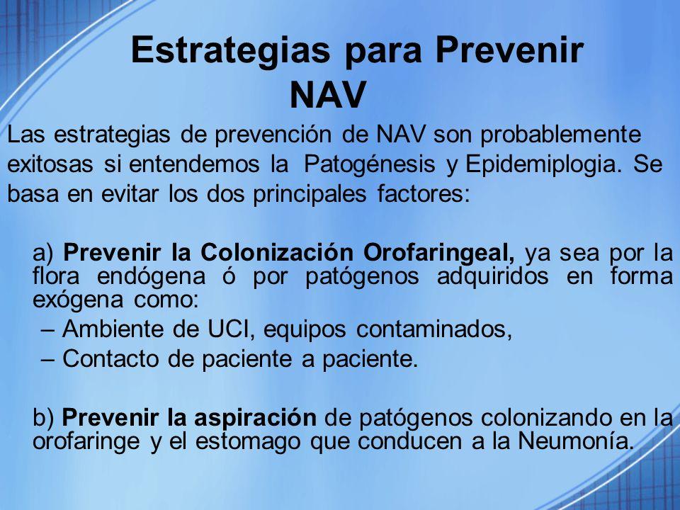 Estrategias para Prevenir NAV Las estrategias de prevención de NAV son probablemente exitosas si entendemos la Patogénesis y Epidemiplogia. Se basa en