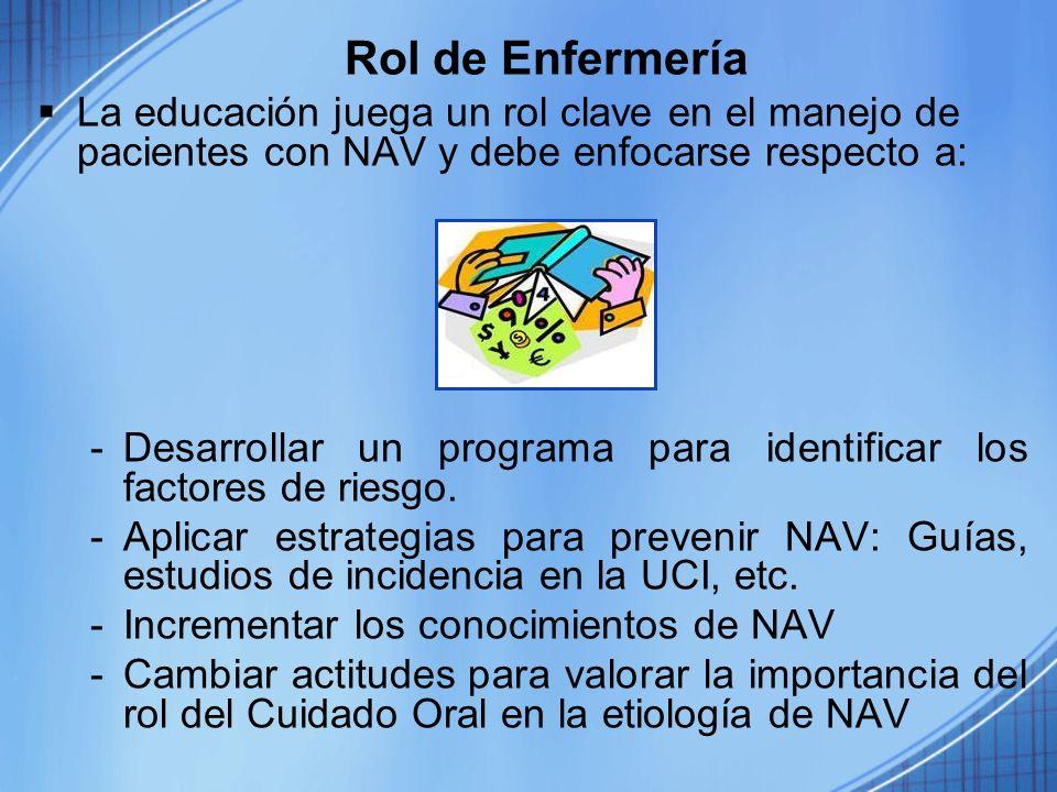 Rol de Enfermería La educación juega un rol clave en el manejo de pacientes con NAV y debe enfocarse respecto a: - Desarrollar un programa para identi