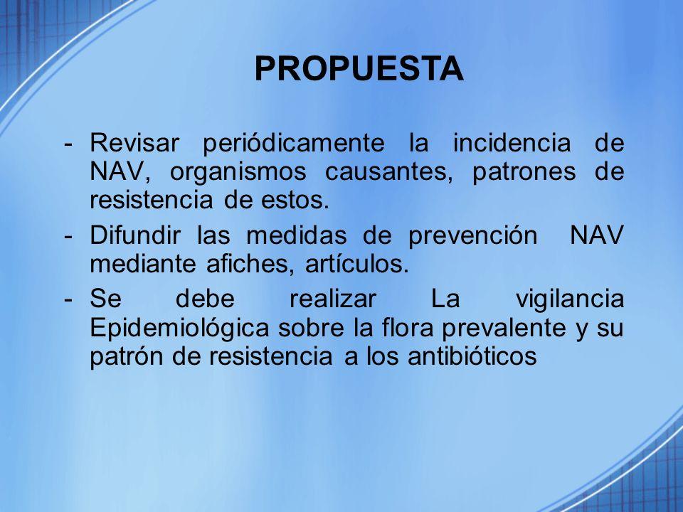 -Revisar periódicamente la incidencia de NAV, organismos causantes, patrones de resistencia de estos. -Difundir las medidas de prevención NAV mediante
