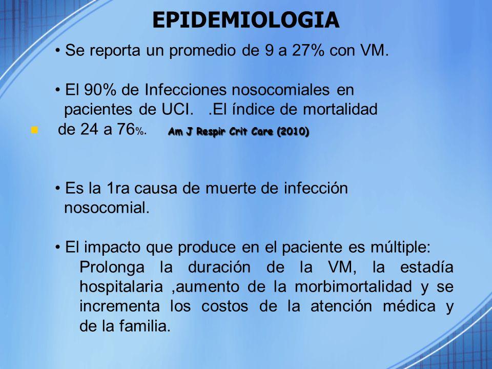 Se reporta un promedio de 9 a 27% con VM. El 90% de Infecciones nosocomiales en pacientes de UCI..El índice de mortalidad Am J Respir Crit Care (2010)