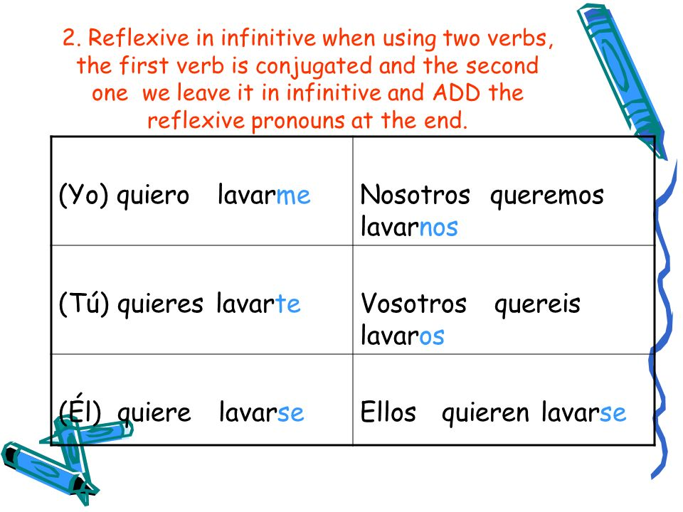 2. Reflexive in infinitive when using two verbs, the first verb is conjugated and the second one we leave it in infinitive and ADD the reflexive prono
