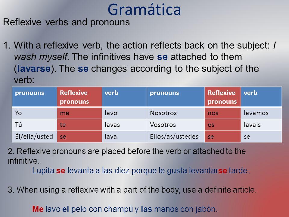 Gramática ei stem change Vestirse has the stem change ei in all its forms except nosotros and vosotros.