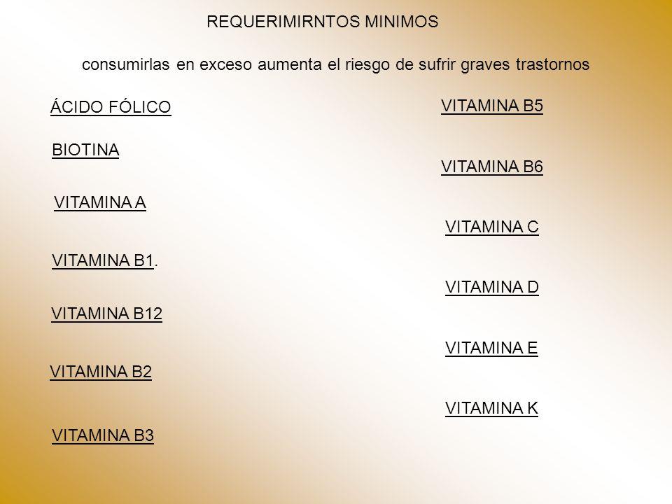 CUADRO DE REQUERIMIENTOS MÍNIMOS SEGÚN SU CATEGORÍA Recomendaciones RDA Vitaminas LiposolublesVitaminas Hidrosolubles CategoríaEdad.(años)PesoAlturaVit.AVit.DVit.EVit.KVit.CTiaminaRiboflavinaNiacinaVit.B 6 Vit.B 12 A.fólico o condición(kg)(cm)(µg-ER) a (µg) b (mg-ET) c (µg)(mg) (mg-EN) d (mg)(µg) Lactantes0,0 - 0,56603757,535300,30,450,3 25 0,5 - 1,0971375104 350,40,560,60,535 Niños1 - 3139040010615400,70,891,00,750 4 - 62011250010720450,91,1121,11,075 7 - 102813270010730451,01,2131,4 100 Varones11 - 1445157100010 45501,31,5171,72,0150 15 - 1866176100010 65601,51,8202,0 200 19 - 2472177100010 70601,51,7192,0 200 25 - 5079176100051080601,51,7192,0 200 51 +77173100051080601,21,4152,0 200 Mujeres11 - 144615780010845501,11,3151,42,0150 15 - 185516380010855601,11,3151,52,0180 19 - 245816480010860 1,11,3151,62,0180 25 - 50631638005865601,11,3151,62,0180 51 +651608005865601,01,2131,62,0180 Embarazo1 er trimestre 80010 65701,51,6172,2 400 Lactantes1 er semestre 1300101265951,61,8202,12,6280 2 o semestre 1200101165901,61,7202,12,6260
