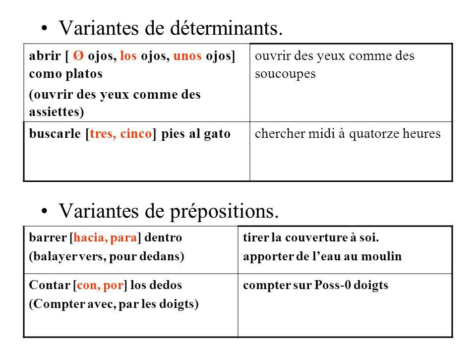 Variantes de déterminants.Variantes de prépositions.