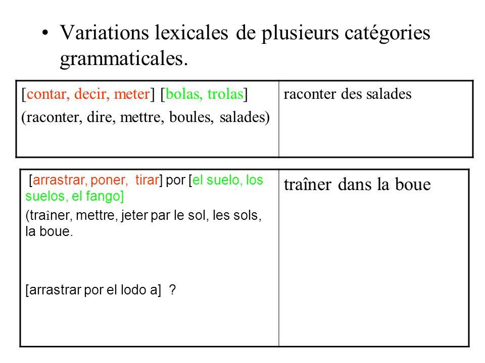 Variations lexicales de plusieurs catégories grammaticales.