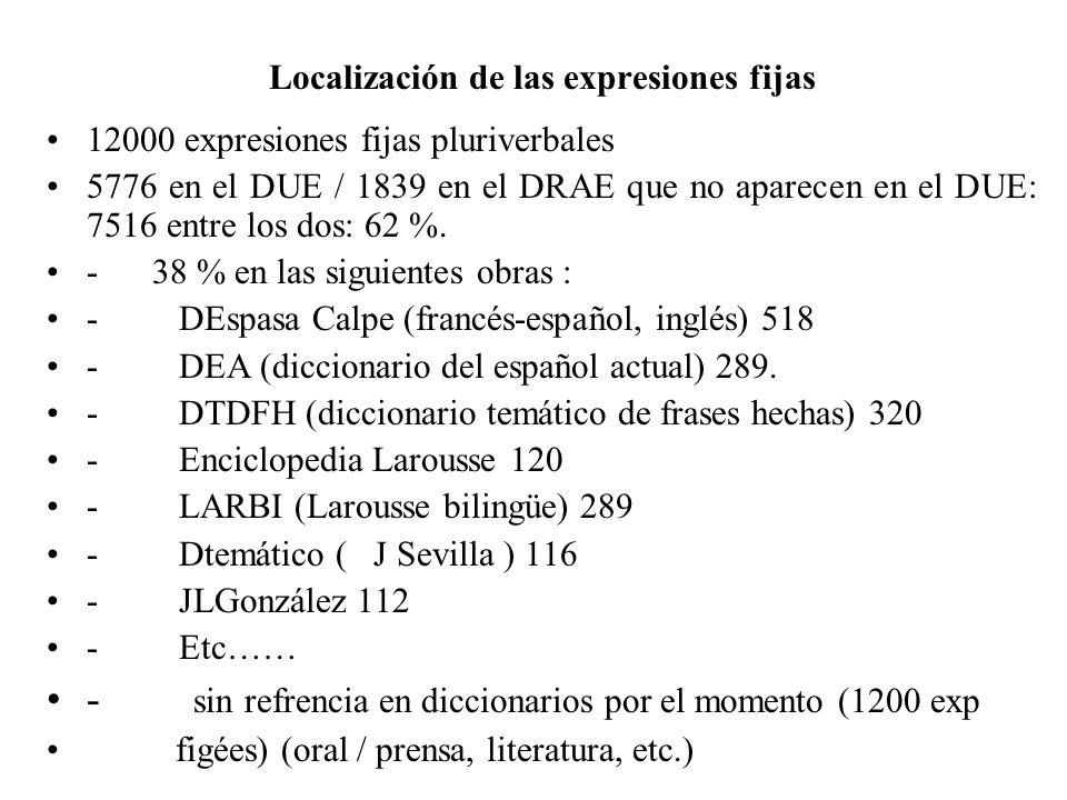 Localización de las expresiones fijas 12000 expresiones fijas pluriverbales 5776 en el DUE / 1839 en el DRAE que no aparecen en el DUE: 7516 entre los dos: 62 %.