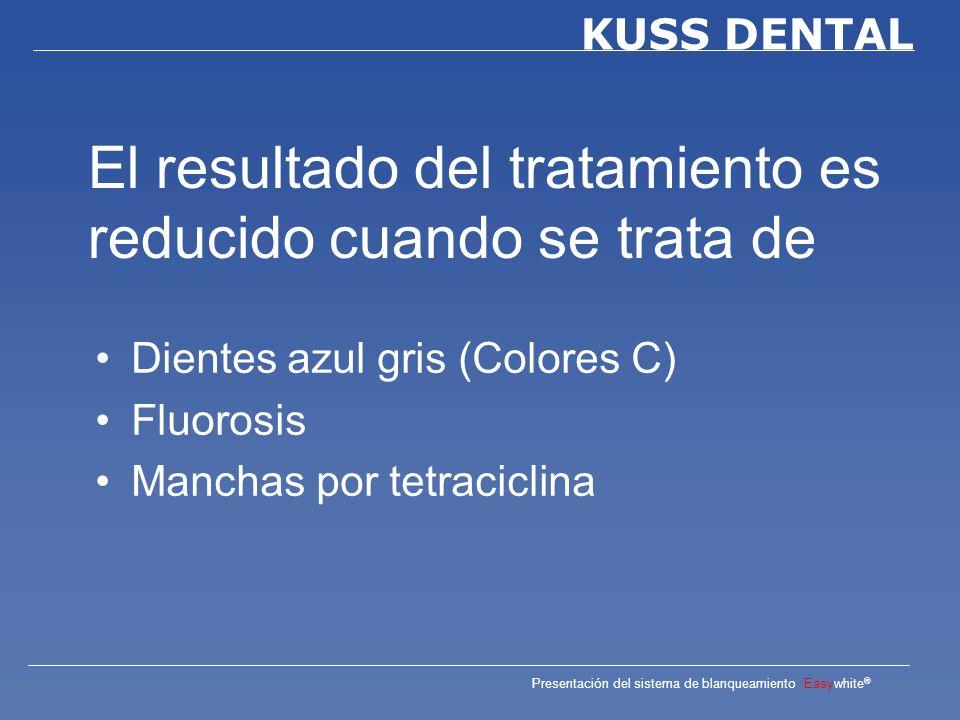 Presentación del sistema de blanqueamiento Easywhite ® KUSS DENTAL Contraindicaciones Durante el tiempo de gestación y lactancia En niños menores de 12 años En caso de dentina expuesta En caso de defectos en empastes En caso de caries primaria y secundaria sin tratar