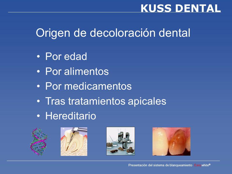 Presentación del sistema de blanqueamiento Easywhite ® KUSS DENTAL La modificación de aspectos estéticos es, desde siempre, uno de los temas centrales en la odontológia.