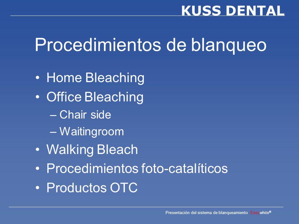 Presentación del sistema de blanqueamiento Easywhite ® KUSS DENTAL Forma de actuación del agente