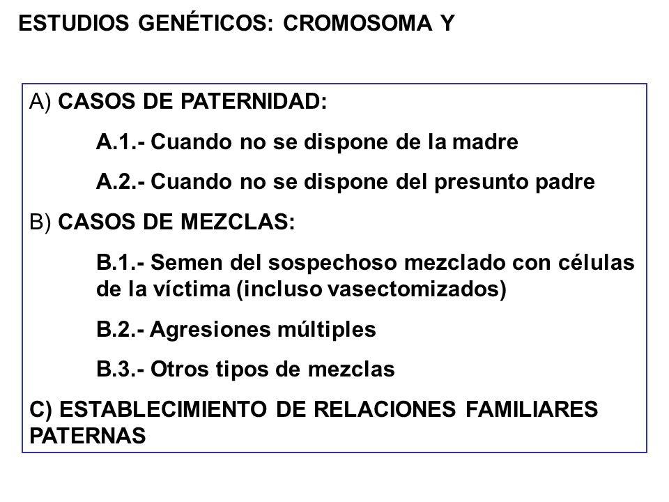 A) CASOS DE PATERNIDAD: A.1.- Cuando no se dispone de la madre A.2.- Cuando no se dispone del presunto padre B) CASOS DE MEZCLAS: B.1.- Semen del sosp